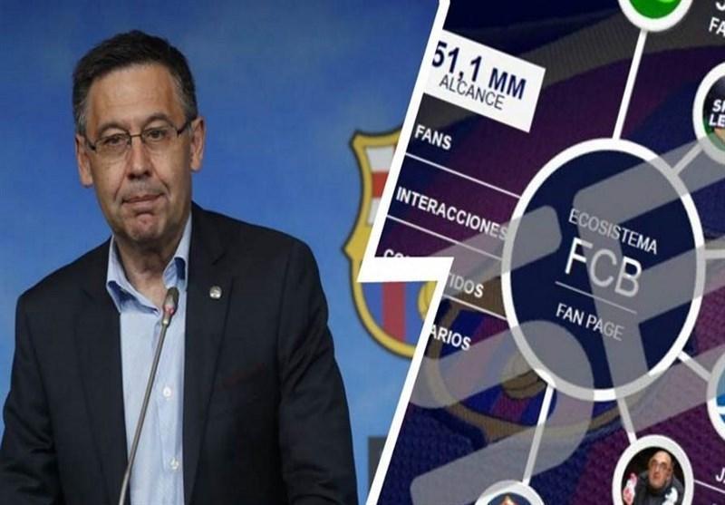 بارسلونا و مدیرانش از اتهام فساد تبانی با شبکه های اجتماعی تبرئه شدند